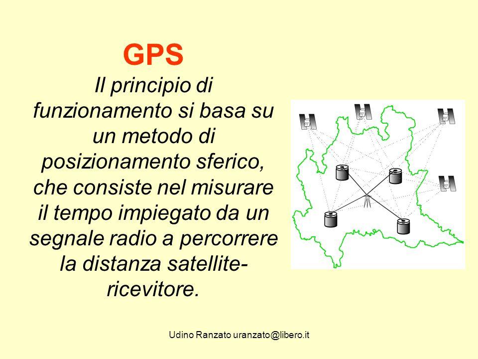 Udino Ranzato uranzato@libero.it GPS Conoscendo il tempo impiegato dal segnale per giungere al ricevitore e l esatta posizione di almeno 3 satelliti per avere una posizione 2D (bidimensionale), e 4 per avere una posizione 3D (tridimensionale), è possibile determinare la posizione nello spazio del ricevitore stesso.