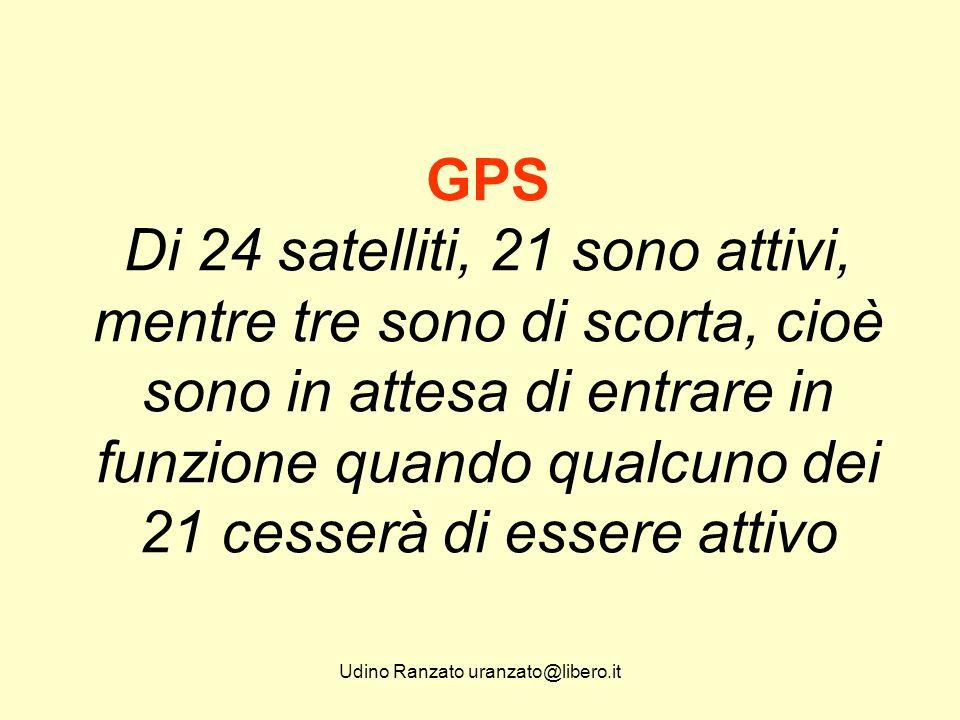 Udino Ranzato uranzato@libero.it GPS Da navigazione