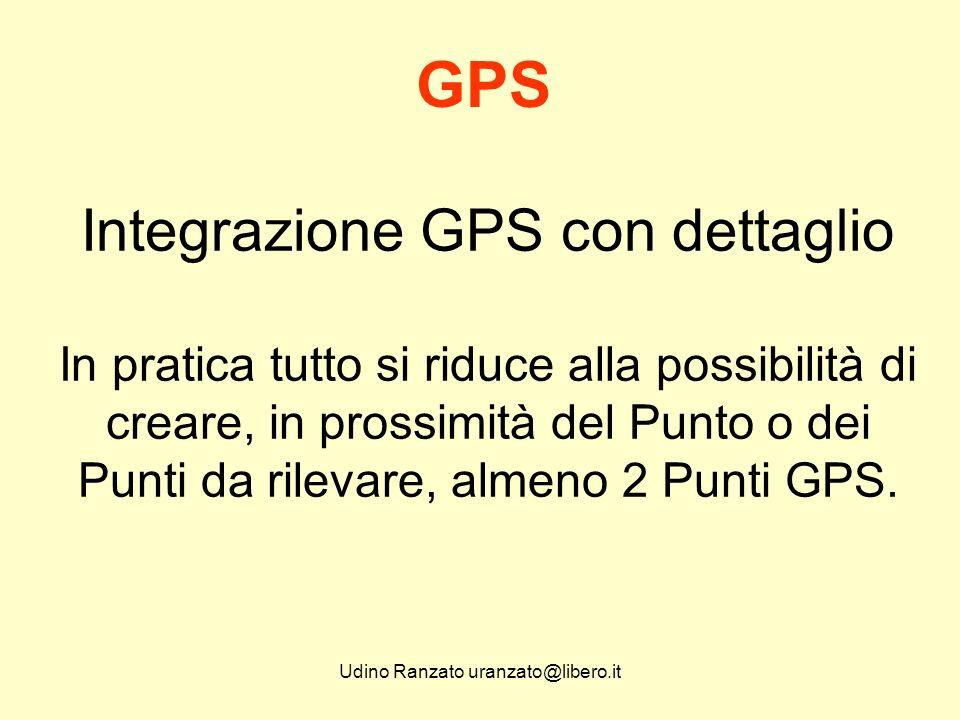 Udino Ranzato uranzato@libero.it Integrazione GPS con dettaglio E' auspicabile che i Punti GPS di riferimento siano più di 2, soprattutto nel caso si debbano agganciare Punti Fiduciali.