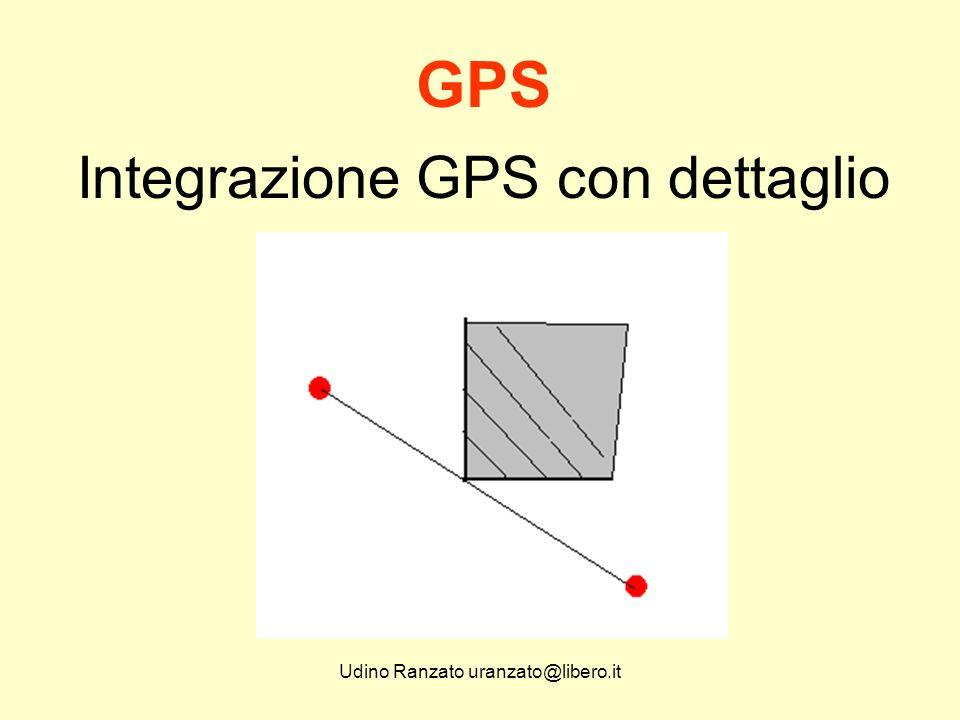 Udino Ranzato uranzato@libero.it Integrazione GPS con dettaglio GPS
