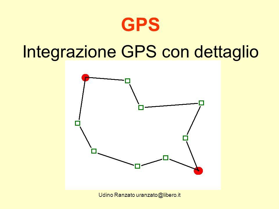 Udino Ranzato uranzato@libero.it GPS e Catasto GPS