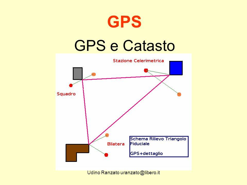 Udino Ranzato uranzato@libero.it Trasferimento dati GPS Il modo più semplice per utilizzare i dati rilevati con GPS è quello di esportare un file DXF, file grafico vettoriale.