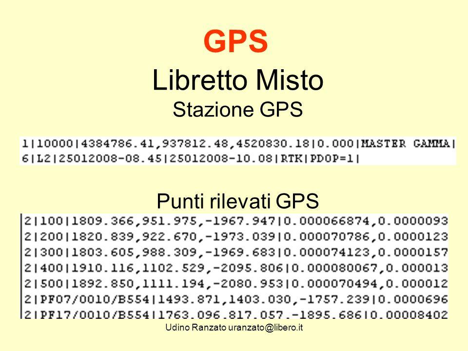 Udino Ranzato uranzato@libero.it Celerimensura Aggancio di un PF GPS Stazioni Celerimetriche