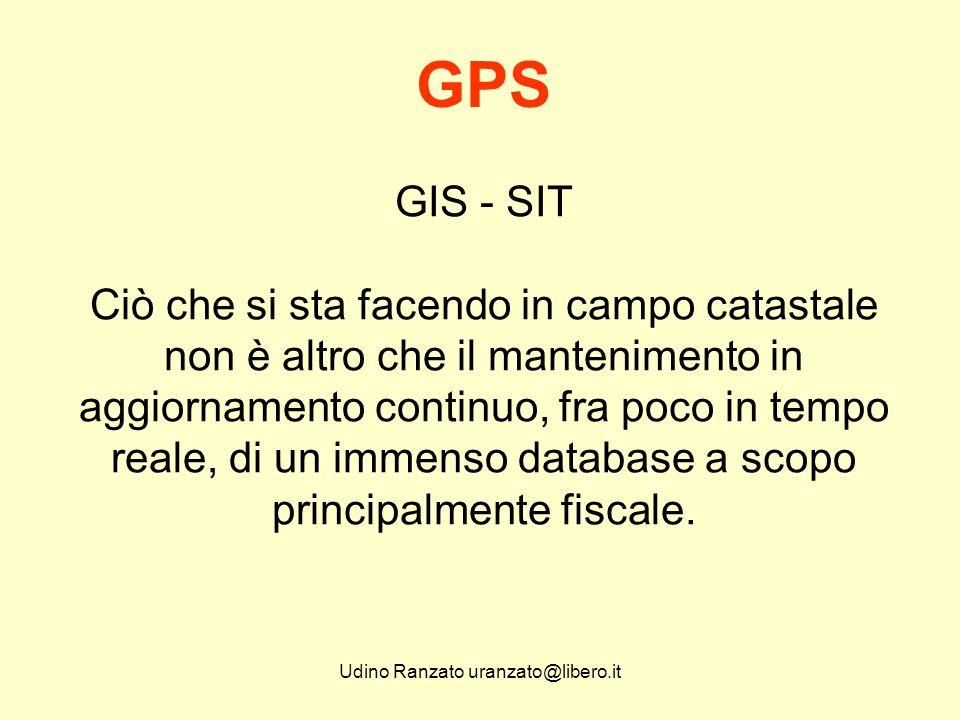 Udino Ranzato uranzato@libero.it GIS - SIT In altri Paesi il database Catastale è più ricco di informazioni, livelli, di quello Italiano.