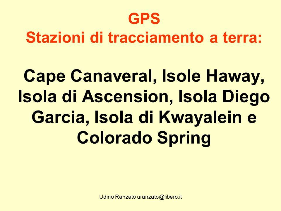 Udino Ranzato uranzato@libero.it GPS Teoria Si immagini di tirare 3 fili da 3 Punti fissi nello spazio Il Punto di incontro dei tre estremi determinerà la posizione spaziale, 3D, di questo Punto.
