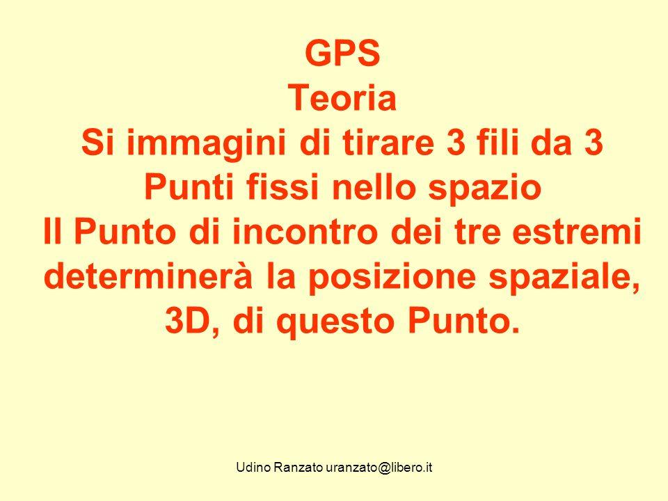 Udino Ranzato uranzato@libero.it GPS Intersecando tre circonferenze il cui raggio è la distanza dal satellite (che conosciamo) con la superficie terrestre si può individuare un punto su di essa