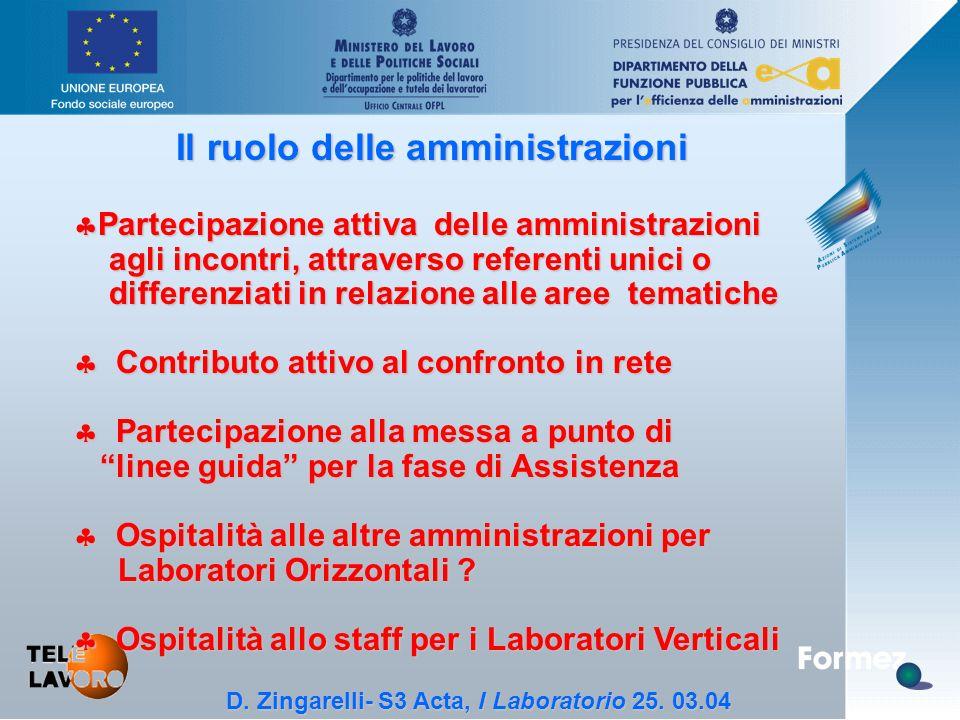 D.Zingarelli, S3 Acta - 25.3.04 Il ruolo delle amministrazioni D.