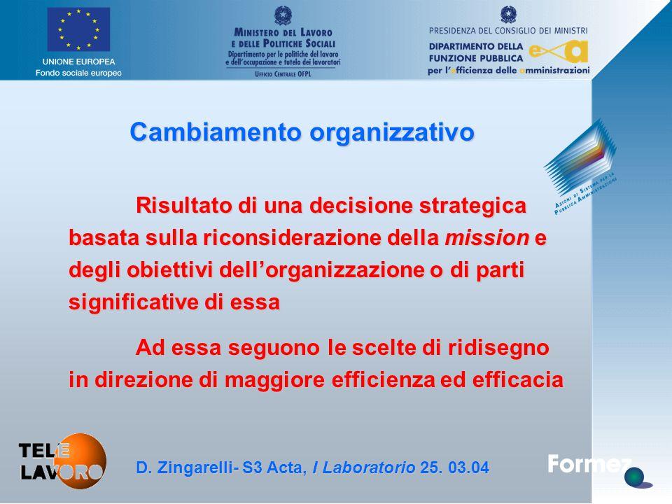 D. Zingarelli, S3 Acta - 25.3.04 Cambiamento organizzativo Risultato di una decisione strategica basata sulla riconsiderazione della mission e degli o