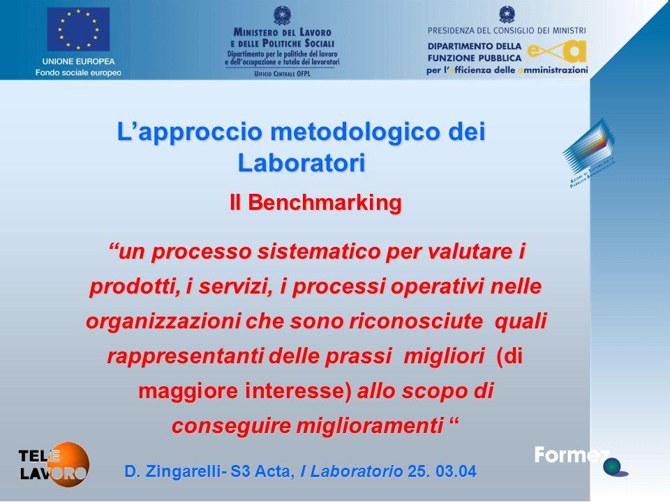 """D. Zingarelli, S3 Acta - 25.3.04 L'approccio metodologico dei Laboratori Il Benchmarking """"un processo sistematico per valutare i prodotti, i servizi,"""