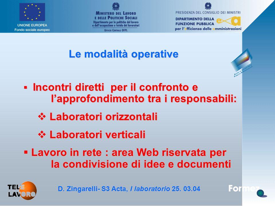 D.Zingarelli, S3 Acta - 25.3.04 Le modalità operative D.