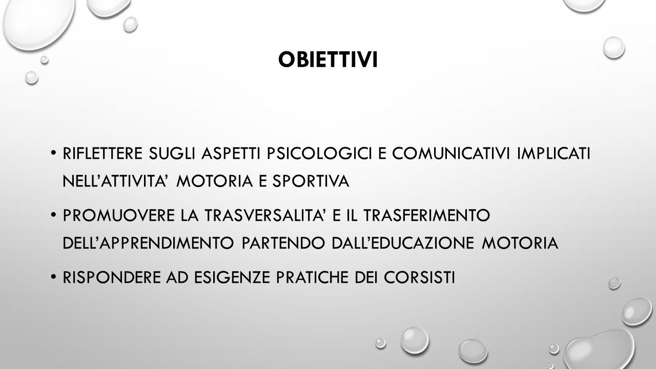 OBIETTIVI RIFLETTERE SUGLI ASPETTI PSICOLOGICI E COMUNICATIVI IMPLICATI NELL'ATTIVITA' MOTORIA E SPORTIVA PROMUOVERE LA TRASVERSALITA' E IL TRASFERIMENTO DELL'APPRENDIMENTO PARTENDO DALL'EDUCAZIONE MOTORIA RISPONDERE AD ESIGENZE PRATICHE DEI CORSISTI