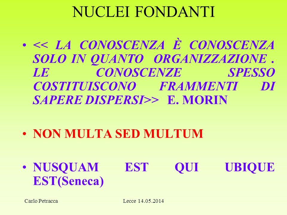 NUCLEI FONDANTI > E. MORIN NON MULTA SED MULTUM NUSQUAM EST QUI UBIQUE EST(Seneca) Lecce 14.05.2014Carlo Petracca