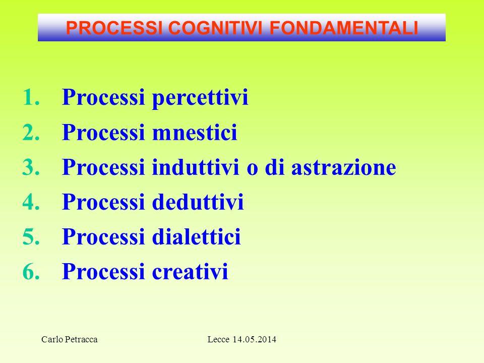 PROCESSI COGNITIVI FONDAMENTALI 1.Processi percettivi 2.Processi mnestici 3.Processi induttivi o di astrazione 4.Processi deduttivi 5.Processi dialettici 6.Processi creativi Carlo PetraccaLecce 14.05.2014