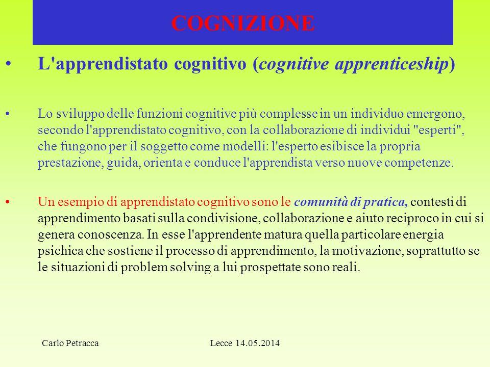 COGNIZIONE L'apprendistato cognitivo (cognitive apprenticeship) Lo sviluppo delle funzioni cognitive più complesse in un individuo emergono, secondo l