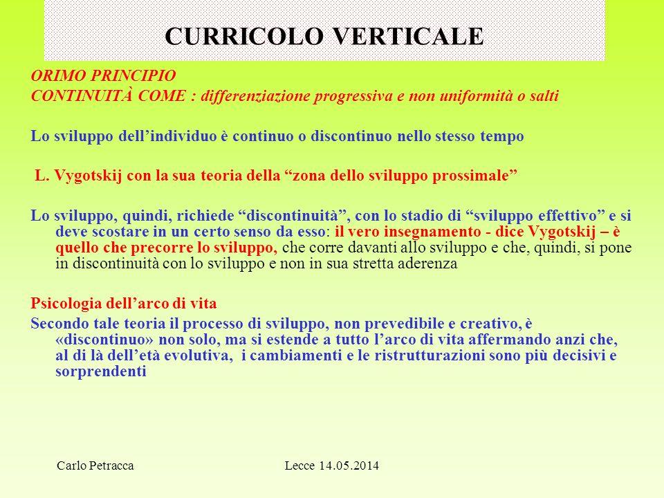 CURRICOLO VERTICALE SECONDO PRINCIPIO:Superamento della programmazione per obiettivi e del comportamentismo Evitare: 1.