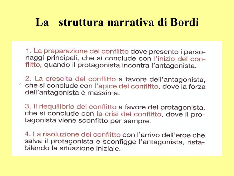 La struttura narrativa di Bordi