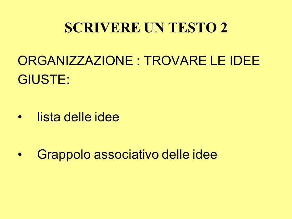SCRIVERE UN TESTO 2 ORGANIZZAZIONE : TROVARE LE IDEE GIUSTE: lista delle idee Grappolo associativo delle idee