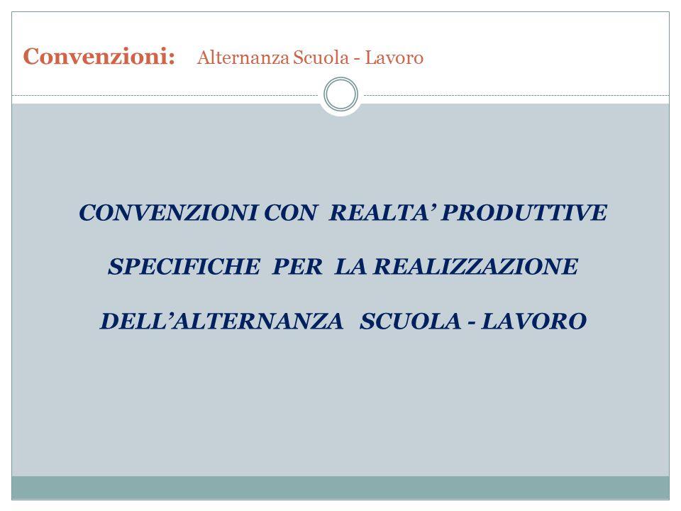 Convenzioni: Alternanza Scuola - Lavoro CONVENZIONI CON REALTA' PRODUTTIVE SPECIFICHE PER LA REALIZZAZIONE DELL'ALTERNANZA SCUOLA - LAVORO