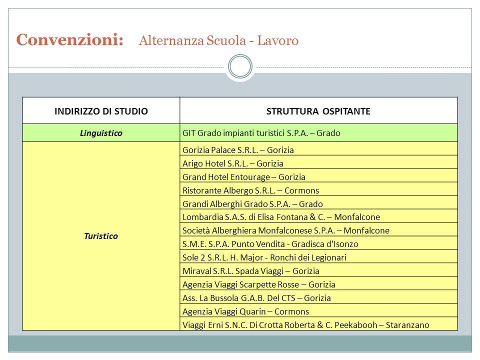 Convenzioni: Alternanza Scuola - Lavoro INDIRIZZO DI STUDIOSTRUTTURA OSPITANTE Linguistico GIT Grado impianti turistici S.P.A. – Grado Turistico Goriz