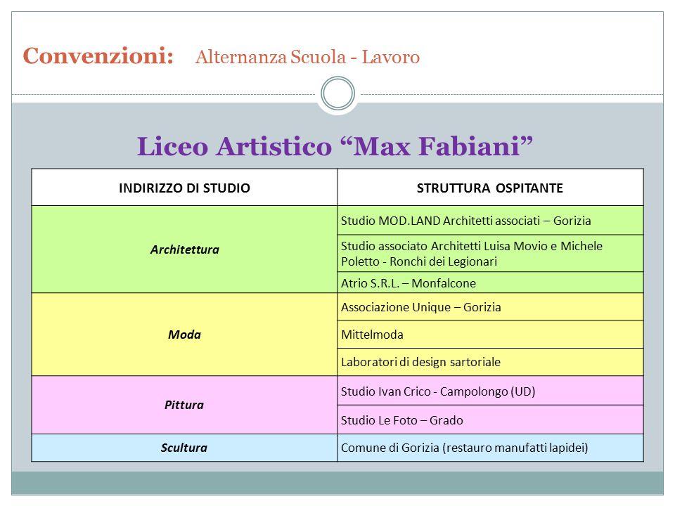 """Convenzioni: Alternanza Scuola - Lavoro Liceo Artistico """"Max Fabiani"""" INDIRIZZO DI STUDIOSTRUTTURA OSPITANTE Architettura Studio MOD.LAND Architetti a"""