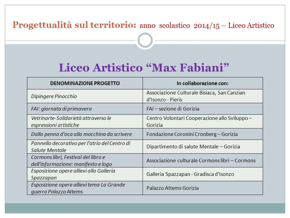 Progettualità sul territorio: anno scolastico 2014/15 – Liceo Artistico DENOMINAZIONE PROGETTOIn collaborazione con: Dipingere Pinocchio Associazione