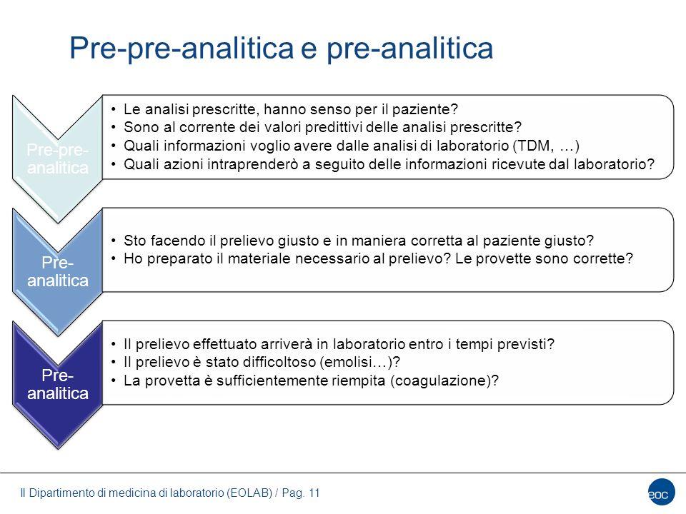 Il Dipartimento di medicina di laboratorio (EOLAB) / Pag. 11 Pre-pre- analitica Le analisi prescritte, hanno senso per il paziente? Sono al corrente d