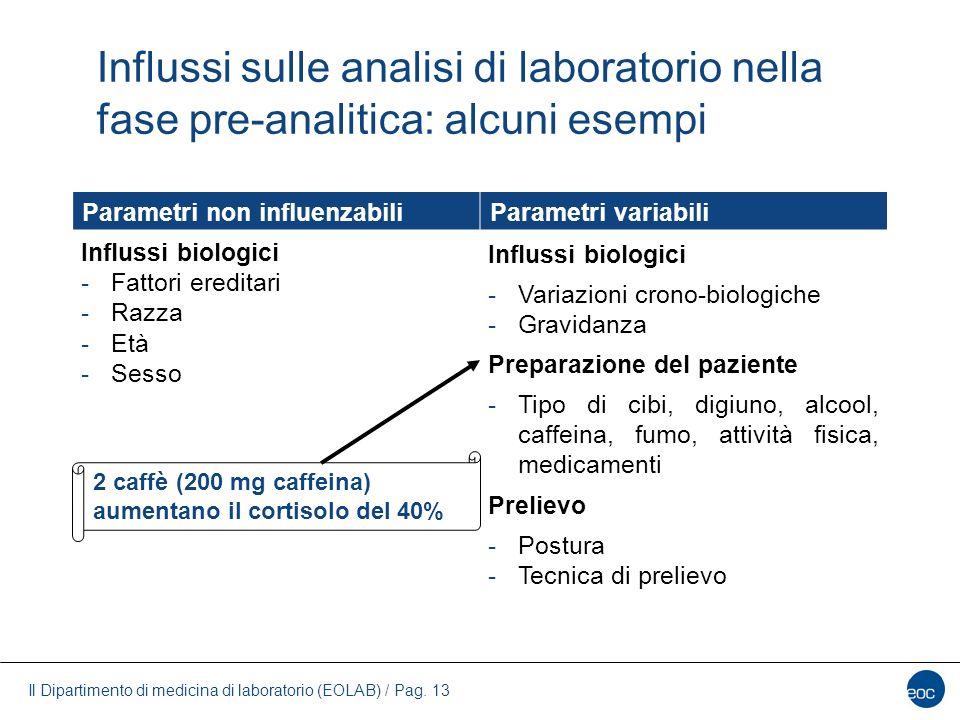 Il Dipartimento di medicina di laboratorio (EOLAB) / Pag. 13 Influssi sulle analisi di laboratorio nella fase pre-analitica: alcuni esempi 2 caffè (20