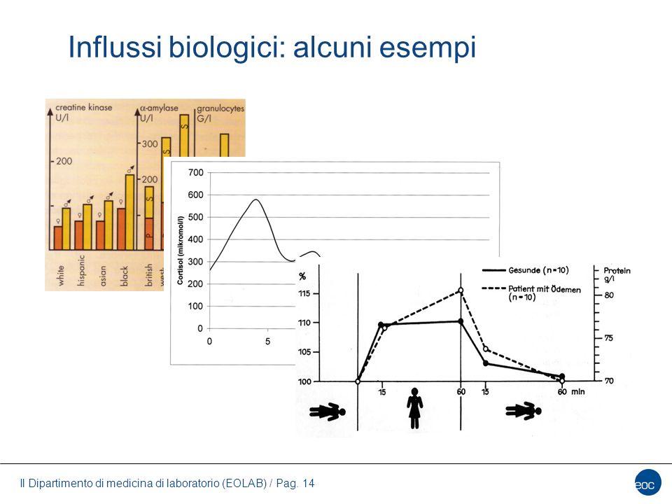 Il Dipartimento di medicina di laboratorio (EOLAB) / Pag. 14 Influssi biologici: alcuni esempi