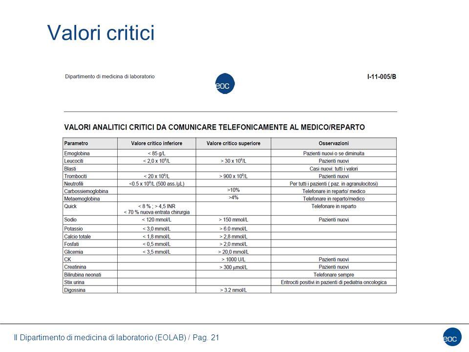 Il Dipartimento di medicina di laboratorio (EOLAB) / Pag. 21 Valori critici