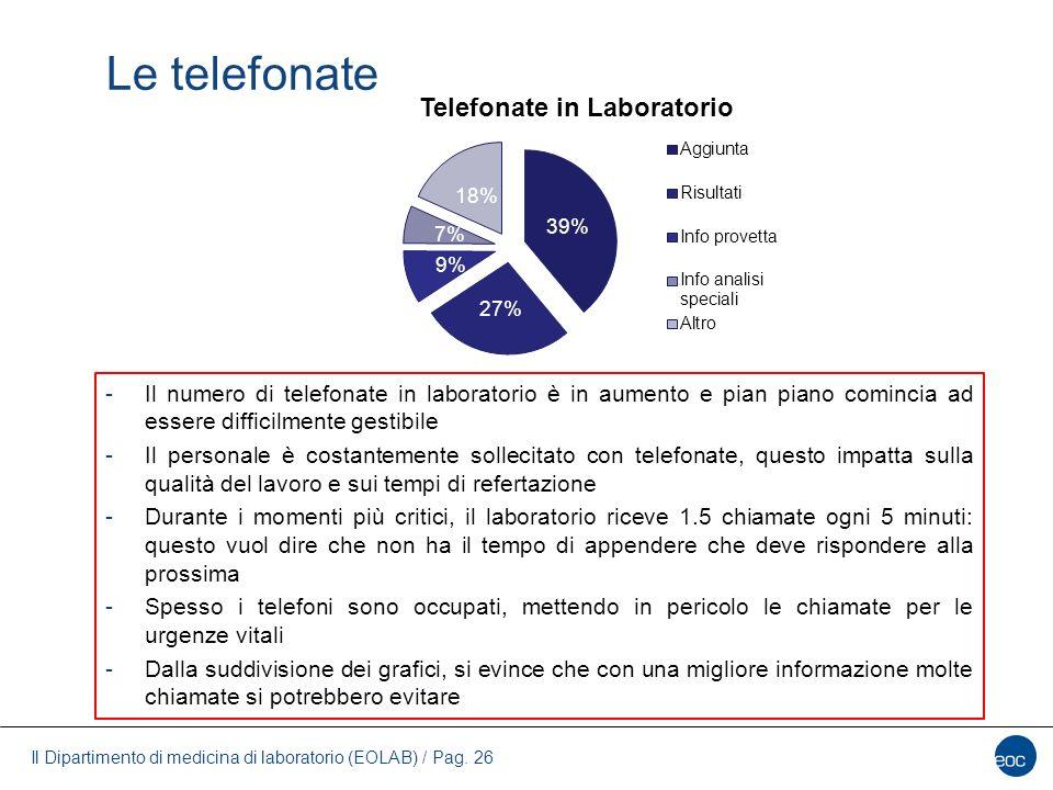 Il Dipartimento di medicina di laboratorio (EOLAB) / Pag. 26 Le telefonate -Il numero di telefonate in laboratorio è in aumento e pian piano comincia
