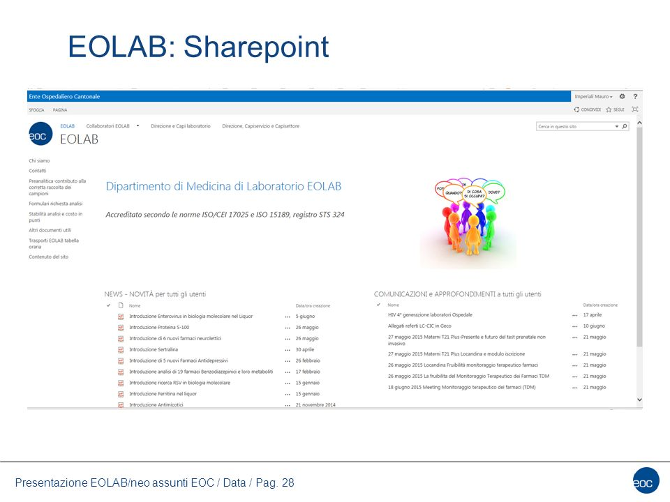 EOLAB: Sharepoint Presentazione EOLAB/neo assunti EOC / Data / Pag. 28