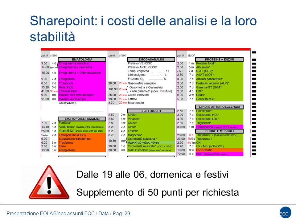 Sharepoint: i costi delle analisi e la loro stabilità Presentazione EOLAB/neo assunti EOC / Data / Pag. 29 Dalle 19 alle 06, domenica e festivi Supple