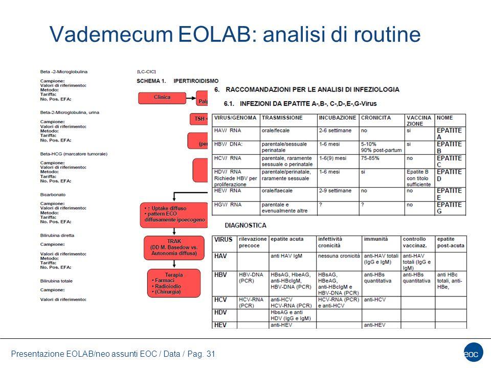 Vademecum EOLAB: analisi di routine Presentazione EOLAB/neo assunti EOC / Data / Pag. 31