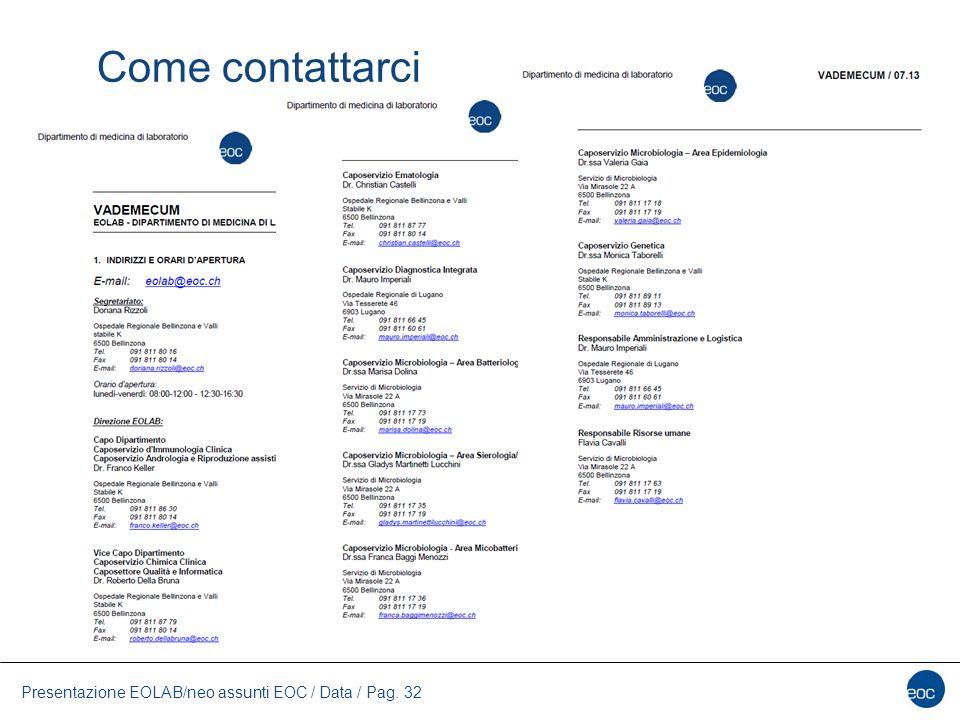 Come contattarci Presentazione EOLAB/neo assunti EOC / Data / Pag. 32