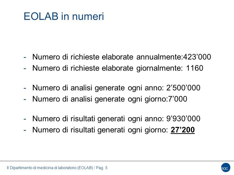 Il Dipartimento di medicina di laboratorio (EOLAB) / Pag. 5 EOLAB in numeri -Numero di richieste elaborate annualmente:423'000 -Numero di richieste el