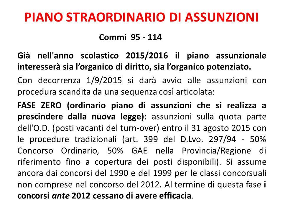 PIANO STRAORDINARIO DI ASSUNZIONI Commi 95 - 114 Già nell anno scolastico 2015/2016 il piano assunzionale interesserà sia l'organico di diritto, sia l'organico potenziato.