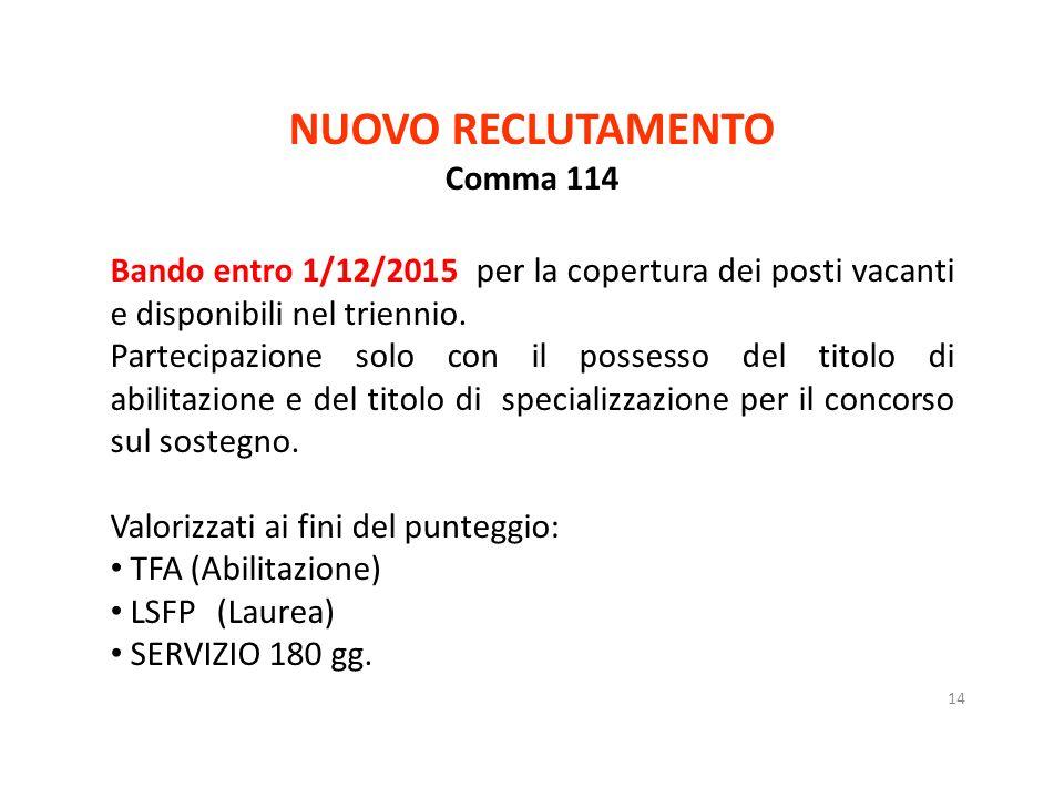 14 NUOVO RECLUTAMENTO Comma 114 Bando entro 1/12/2015 per la copertura dei posti vacanti e disponibili nel triennio.