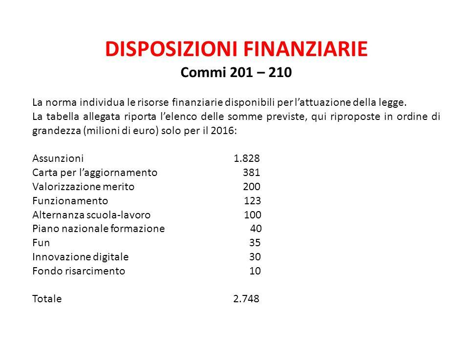 DISPOSIZIONI FINANZIARIE Commi 201 – 210 La norma individua le risorse finanziarie disponibili per l'attuazione della legge.