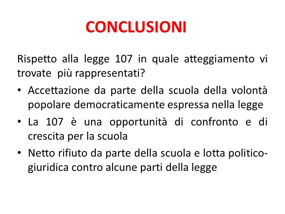 CONCLUSIONI Rispetto alla legge 107 in quale atteggiamento vi trovate più rappresentati.