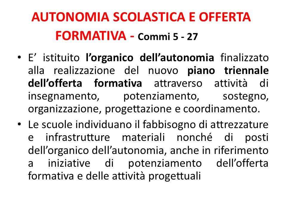 AUTONOMIA SCOLASTICA E OFFERTA FORMATIVA - Commi 5 - 27 E' istituito l'organico dell'autonomia finalizzato alla realizzazione del nuovo piano triennale dell'offerta formativa attraverso attività di insegnamento, potenziamento, sostegno, organizzazione, progettazione e coordinamento.