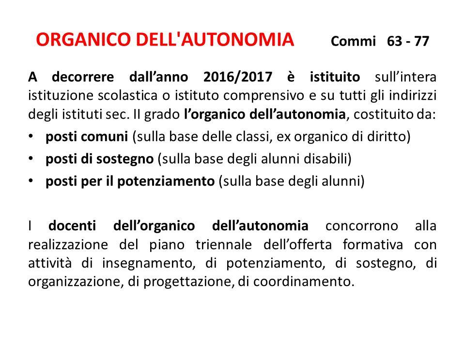 ORGANICO DELL AUTONOMIA Commi 63 - 77 A decorrere dall'anno 2016/2017 è istituito sull'intera istituzione scolastica o istituto comprensivo e su tutti gli indirizzi degli istituti sec.