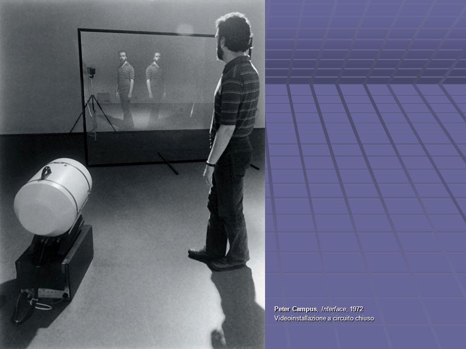Peter Campus, Interface, 1972 Videoinstallazione a circuito chiuso