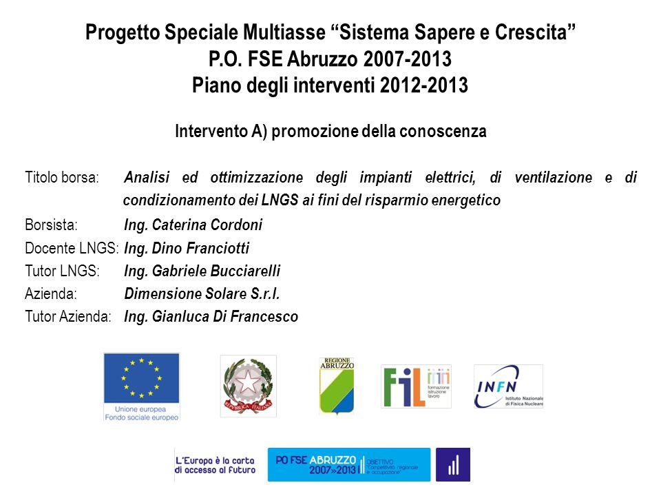 Progetto Speciale Multiasse Sistema Sapere e Crescita P.O.