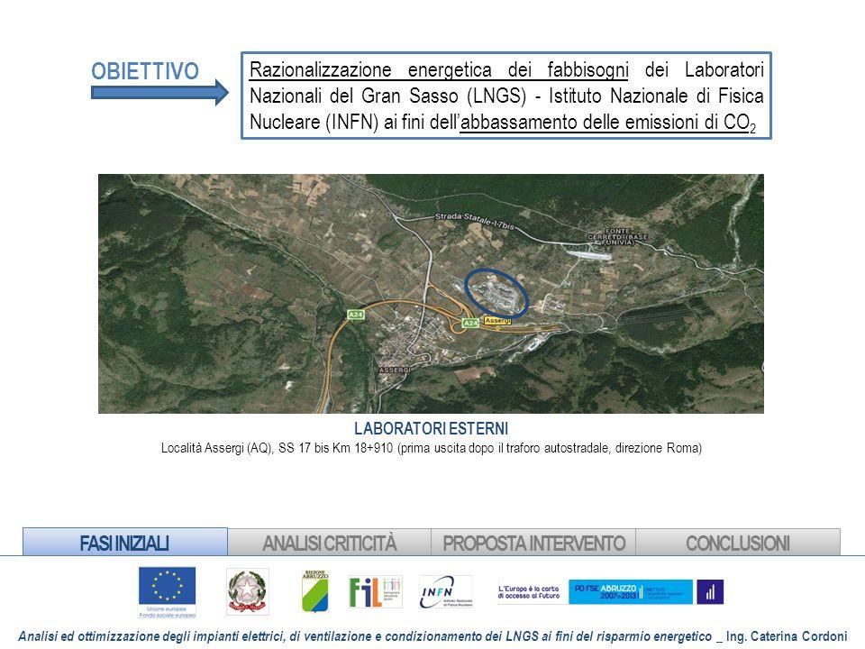 CONCLUSIONI PROPOSTA INTERVENTO ANALISI CRITICITÀ Analisi ed ottimizzazione degli impianti elettrici, di ventilazione e condizionamento dei LNGS ai fini del risparmio energetico _ Ing.
