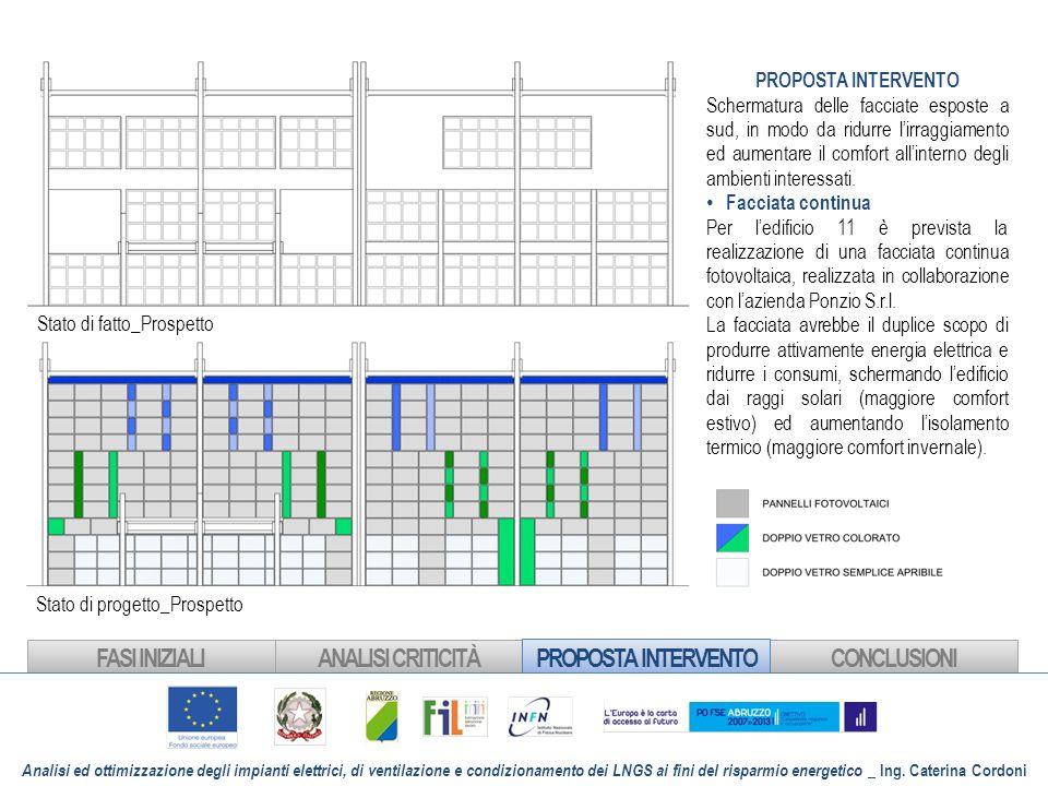 Analisi ed ottimizzazione degli impianti elettrici, di ventilazione e condizionamento dei LNGS ai fini del risparmio energetico _ Ing.
