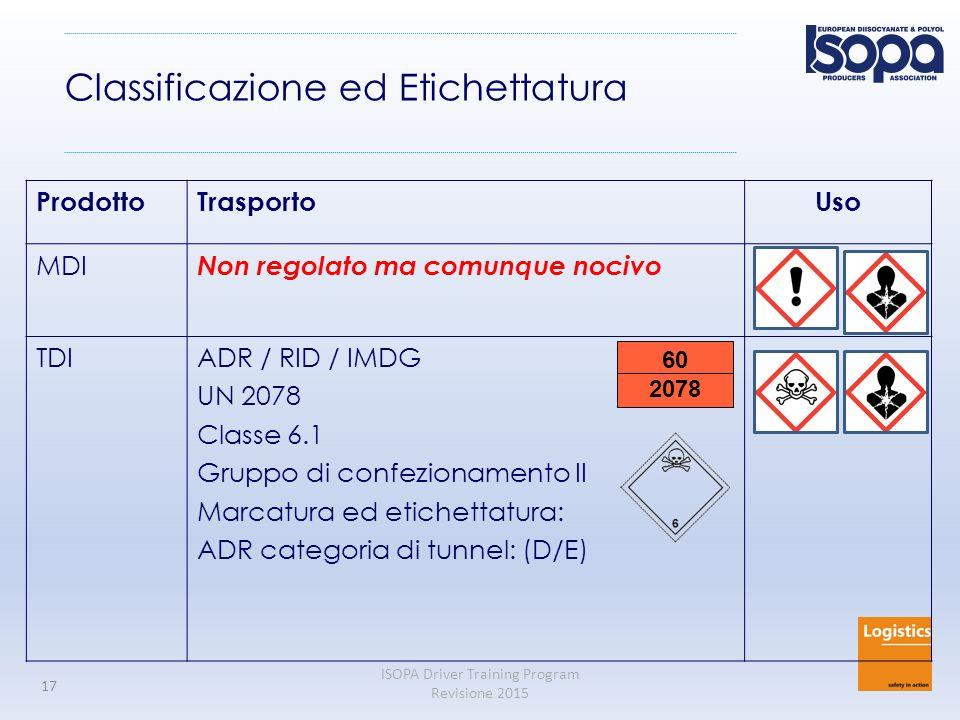 ISOPA Driver Training Program Revisione 2015 17 Classificazione ed Etichettatura ProdottoTrasportoUso MDI Non regolato ma comunque nocivo TDIADR / RID / IMDG UN 2078 Classe 6.1 Gruppo di confezionamento II Marcatura ed etichettatura: ADR categoria di tunnel: (D/E) 60 2078