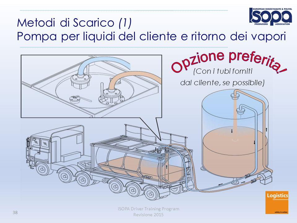 ISOPA Driver Training Program Revisione 2015 38 Metodi di Scarico (1) Pompa per liquidi del cliente e ritorno dei vapori (Con i tubi forniti dal cliente, se possibile)