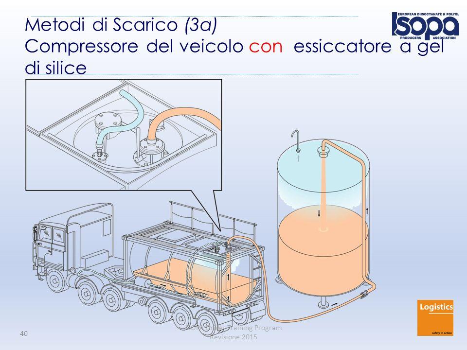 ISOPA Driver Training Program Revisione 2015 40 Metodi di Scarico (3a) Compressore del veicolo con essiccatore a gel di silice