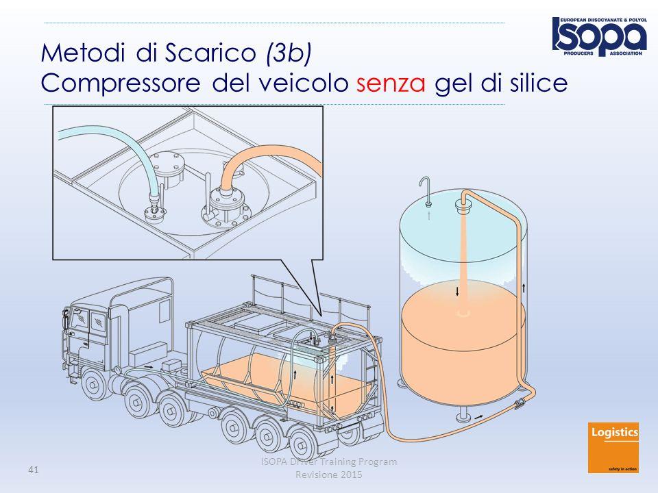 ISOPA Driver Training Program Revisione 2015 41 Metodi di Scarico (3b) Compressore del veicolo senza gel di silice