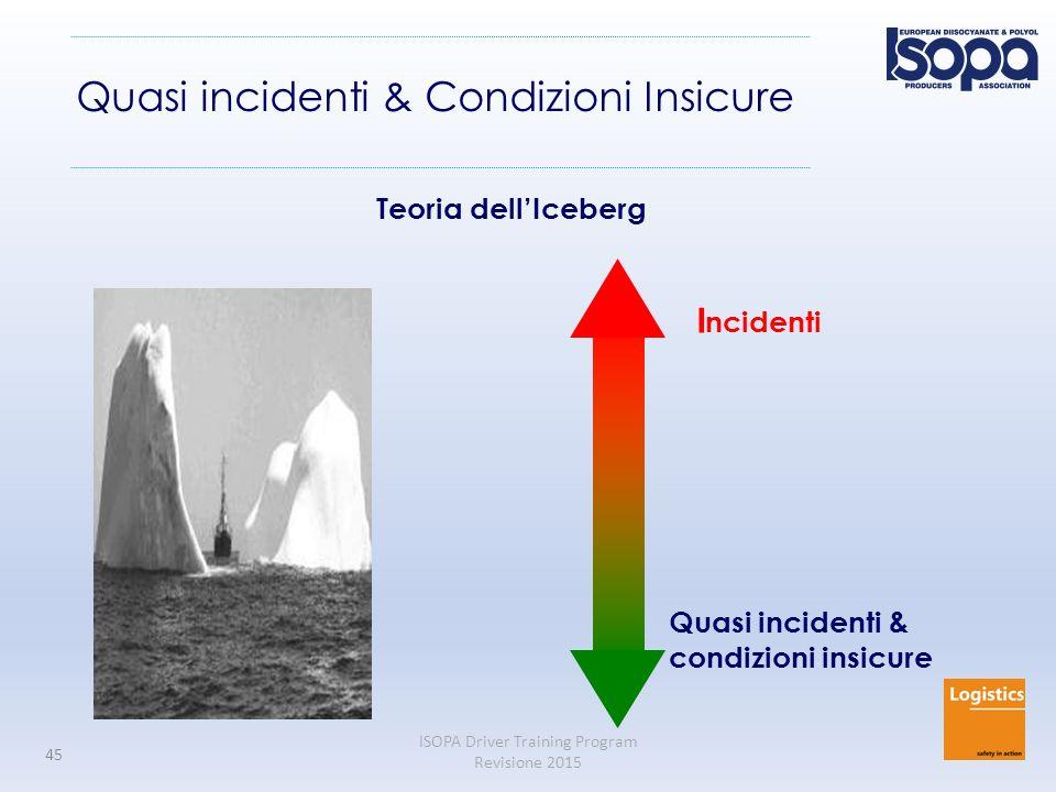 ISOPA Driver Training Program Revisione 2015 45 Quasi incidenti & Condizioni Insicure Teoria dell'Iceberg Quasi incidenti & condizioni insicure I ncidenti